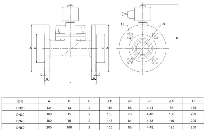 zcm 直动式zqdf蒸汽电磁阀图片