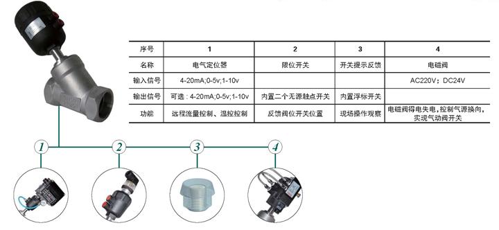 对焊气动角座阀工作原理