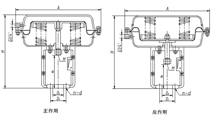 气动薄膜执行器工作原理