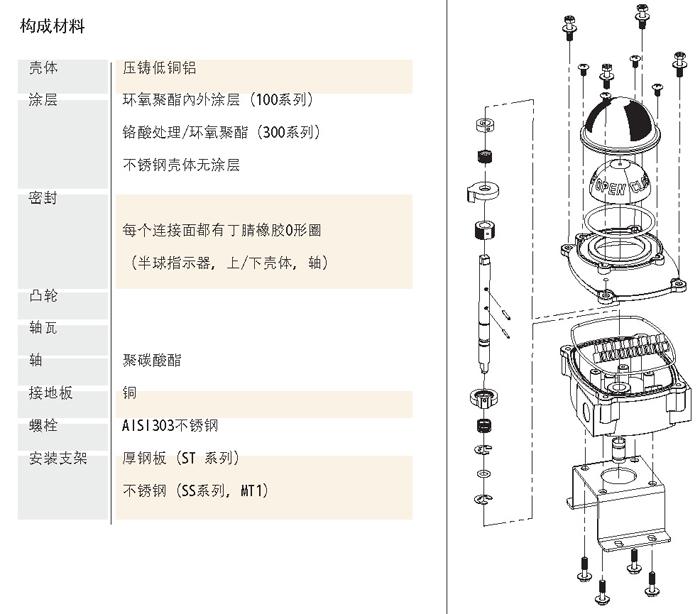 回讯器内部结构图