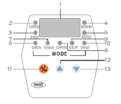 电动调节阀定位器-智能模块--zxq2004模块