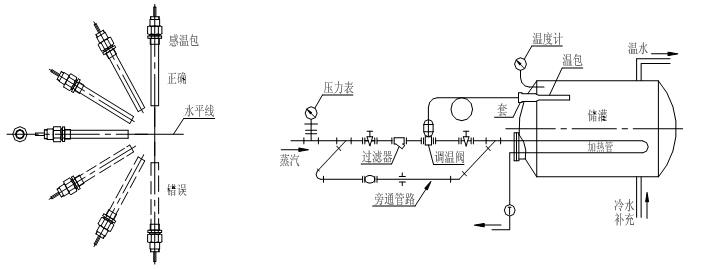 电动压力表与交流接触器接线图