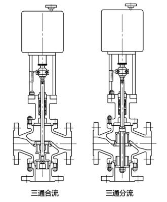螺纹-电动三通调节阀-三通分流/合流图片