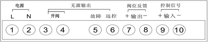 闸门控制电路图