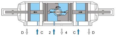 三位二段式气动执行器
