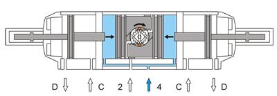 二段式气动球阀工作原理